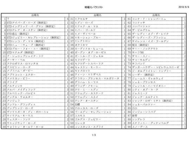 20180727バラ園リスト